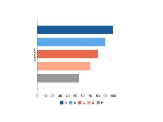 grading-charts_block_2